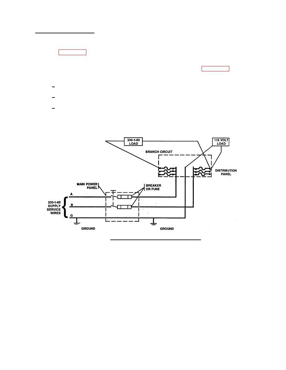 Alternating Current Pdf By Pradeep Kshetrapal Giftsforsubs Alternatingcurrentdiagram Vs Vo