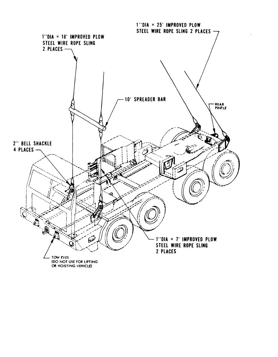 Lifting diagram for truck-tractor, M746, using four-legged bridle sling and  one spreader bar