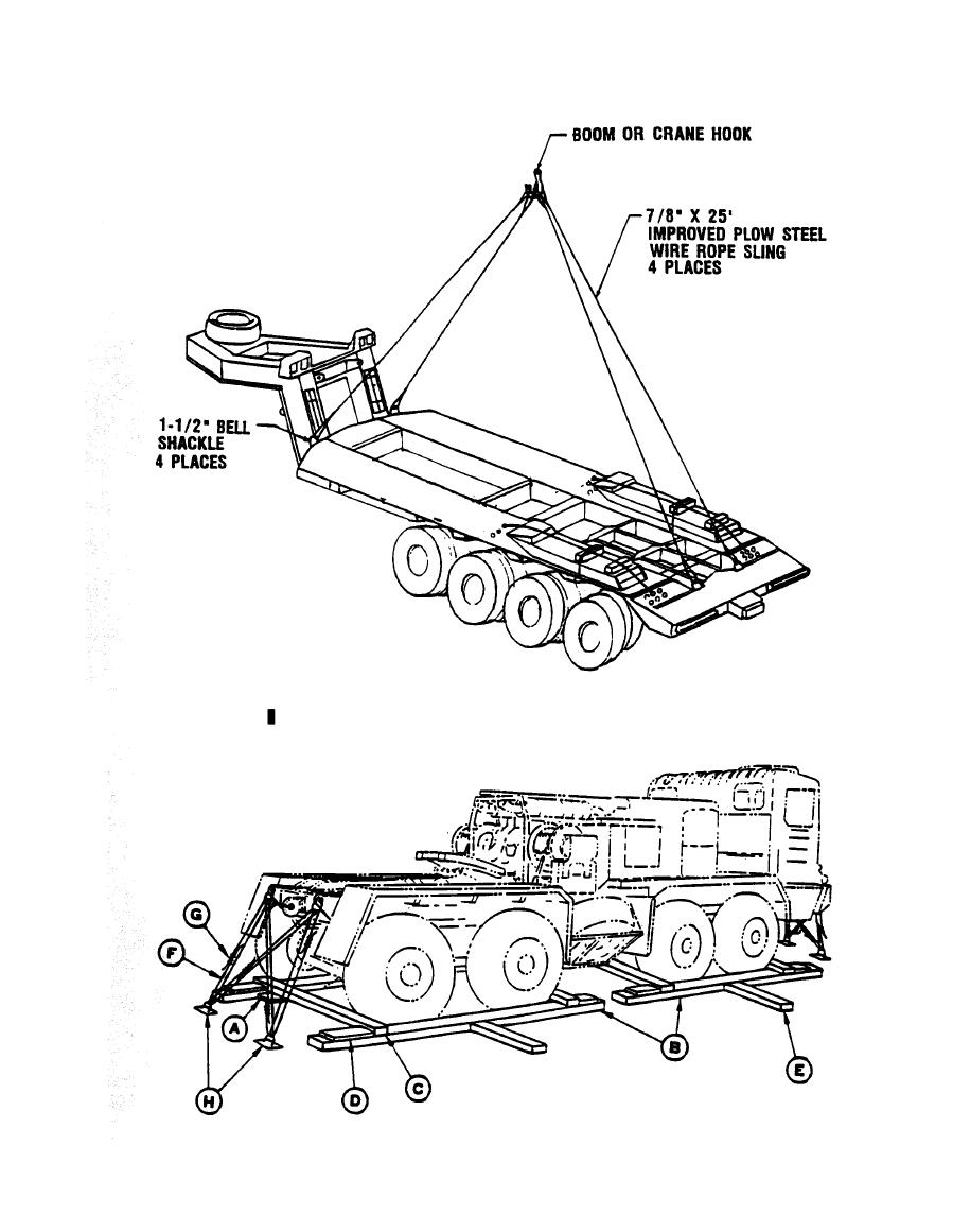 figure 6 2 lifting diagram for semitrailer m747 wing four legged Trailer Air Brake System Diagram lifting diagram for semitrailer m747 wing four legged bridle sling