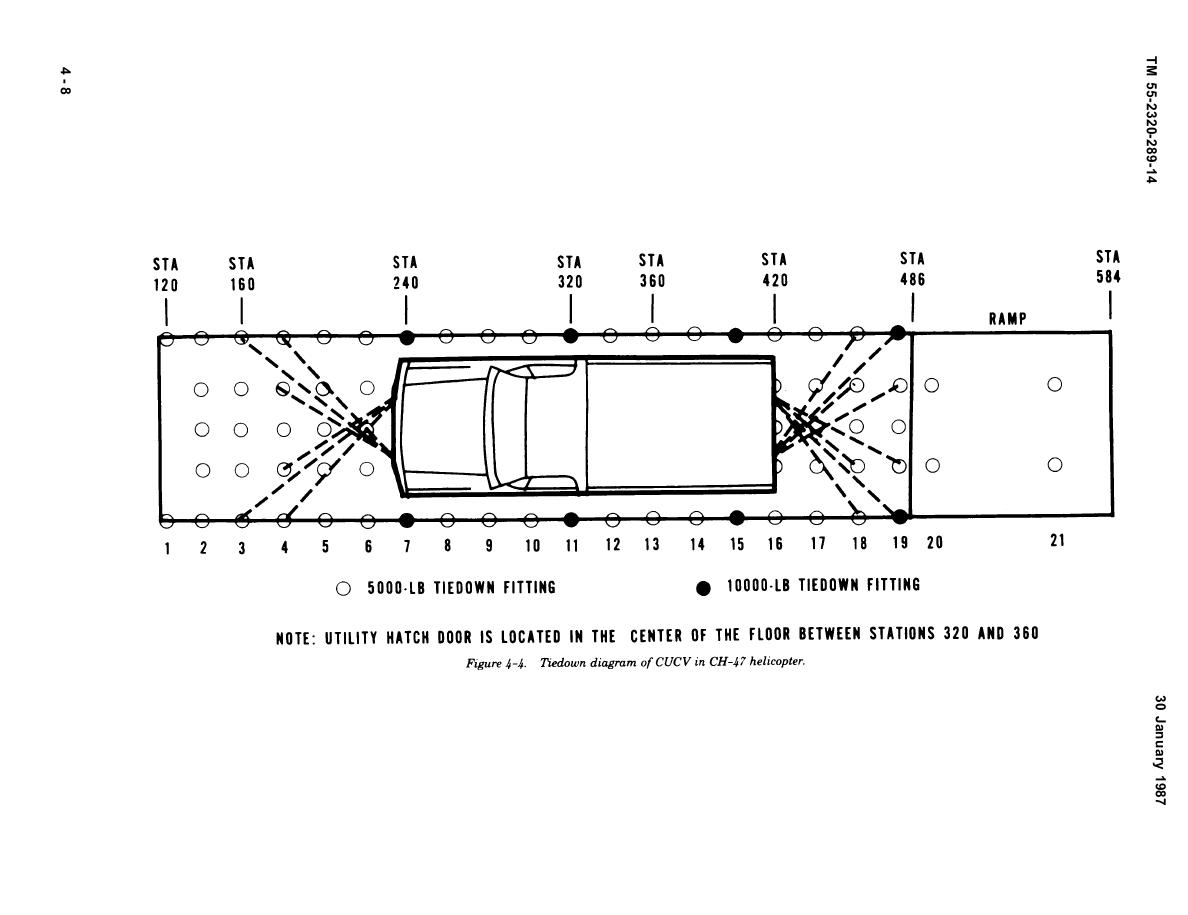 1986 chevy alternator wiring diagram 1986 chevy k10 wiring diagram cucv alternator wiring diagram. cucv. wiring diagrams download