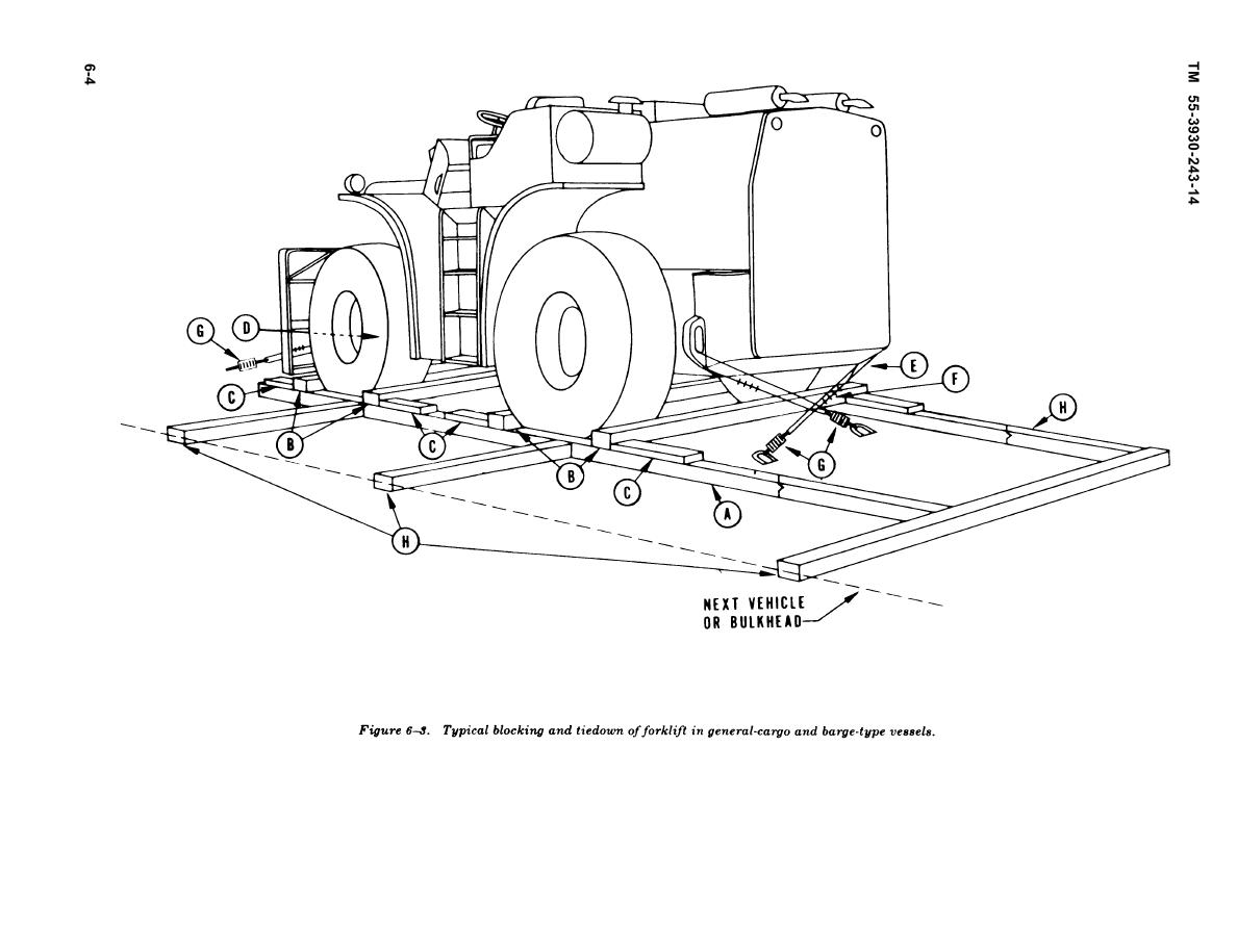 Figure 6 3 Typical Blocking And Tiedown Of Forklift In
