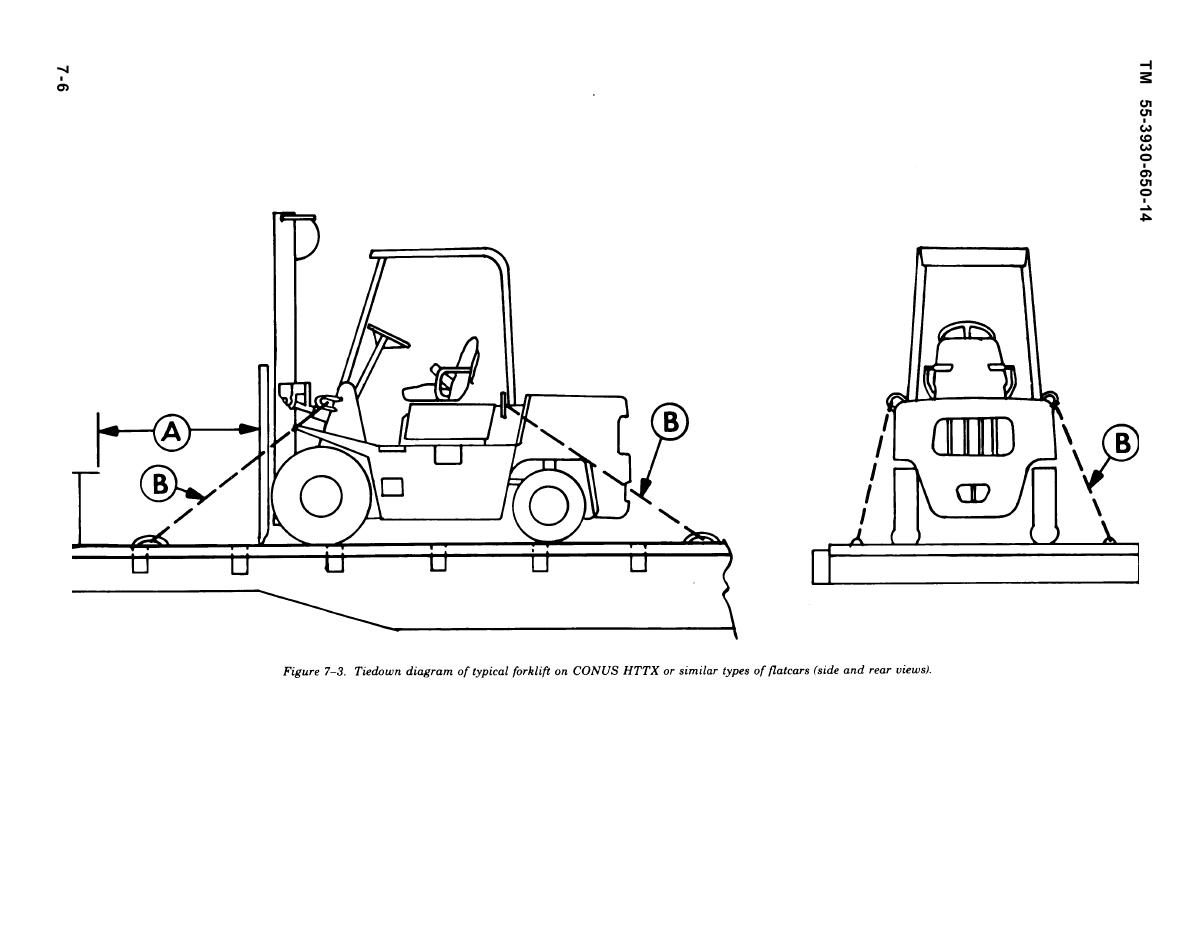 figure 7 3 tiedown diagram of typical forklift on conus. Black Bedroom Furniture Sets. Home Design Ideas