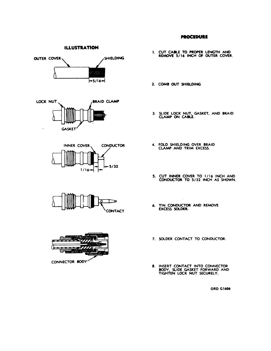 Coax Cable Connector Termination : Figure termination procedures coaxial cable using