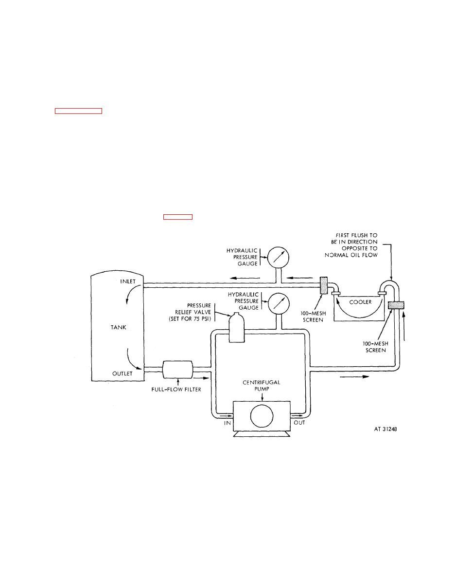 Circuit Diagram Of The Proposed Aluminum Cooking Engine Using An