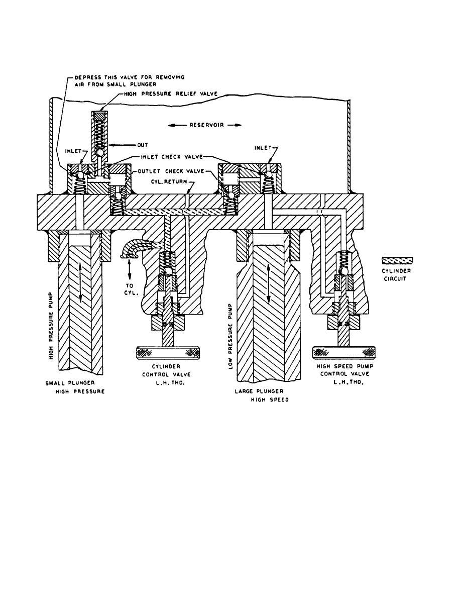 Fancy Understanding Hydraulic Schematics Vignette - Everything You ...